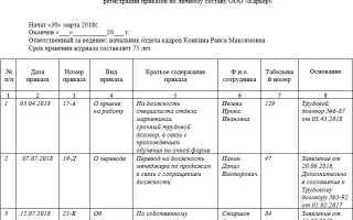 Книга регистрации приказов по личному составу образец