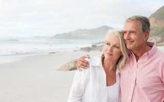 Пенсионный возраст в сша для женщин