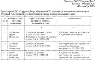 Акт передачи трудовых книжек