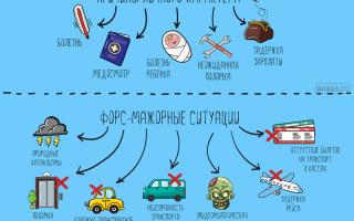 Увольнение за прогулы украина
